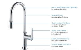 kitchen faucet install giagni fresco stainless steel 1 handle pull down kitchen faucet