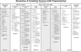 geometry a complete course