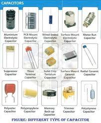 types of resistors electronics electrical u0026 electronics