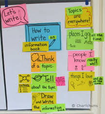 lucy calkins writing paper informational writing chartchums again the words are revised also some additional ways to plan are added