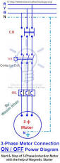 85 best elektryczność images on pinterest electrical engineering