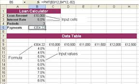 two way data table excel data tables excel 2003 computergaga
