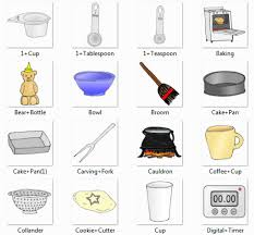 kitchen tools and equipment sensational ideas kitchen materials list names and their uses