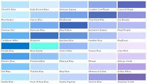 blue paint sample colors chart 3 diy tips tricks ideas repair