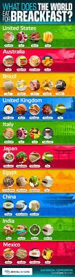 best 25 breakfast around the world ideas on breakfast
