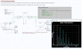 fiber optic gyroscope fog systems design