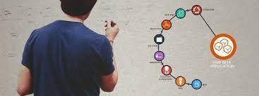 digital web mobile software application development services