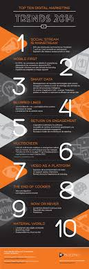 transfert de si e social sci 95 best marketing infographics images on info graphics