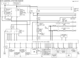 nissan cvt wiring diagram nissan wiring diagrams instruction