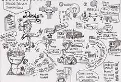 sketchnoting as a talk review tool man with no blog