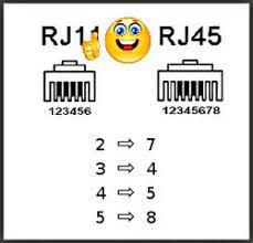 rj11 to rj45 how does it work rj11rj45