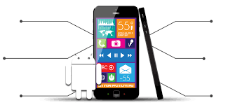 android apps development android apps development eonian software solutions