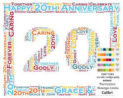 20th anniversary gift for personalized 20th anniversary 20th anniversary gift 8 x 10 print word