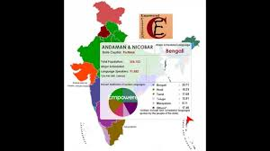 India Language Map by Language Mapping Of India Census 2001 Youtube