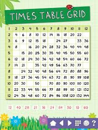 Multiplication Table Games by Wizard Times Tables Offers Fun Games To Practice Multiplication