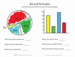 different types of graphs picture and bar graphs worksheet