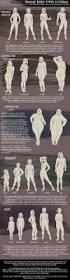 Female Body Anatomy Drawing Best 25 Body Drawing Tutorial Ideas On Pinterest Body Tutorial