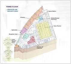 utsw cus map 27 best cancer center images on floor plans