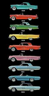 best 25 ford thunderbird ideas on pinterest thunderbird car my