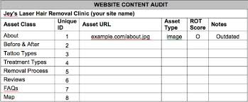 create precise buyer personas with seo data a 10 step guide