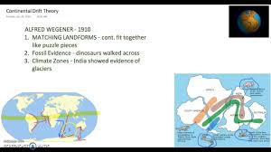 continental drift theory middle science