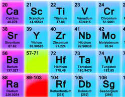 Periodic Table With Families Haggin 2nd Saturdays For Families Spell Your Name With Chemistry