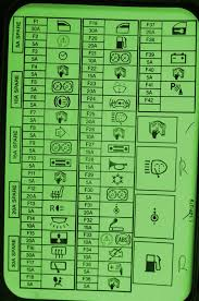 fuse box diagram peugeot 306 fuse wiring diagrams instruction