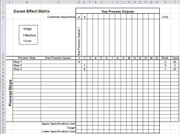 Root Cause Analysis Excel Template Cause Effect Analysis Cause Effect Template Excel
