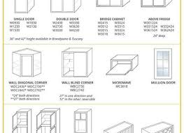 Standard Size Microwave by Standard Kitchen Cabinet Size Guide Base Wall Tall Cabinet