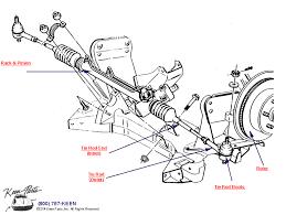 1978 corvette front bumper c4 corvette front suspension steering parts parts