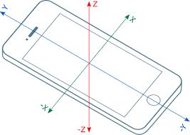 magnetometer android magnetometer