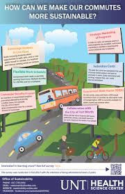 Commuter Benefits Faqs by Alternative Transportation Unthsc Operations