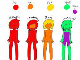 Meme Guide - acid bliss s touch guide touch meme by monsteranimemaker on