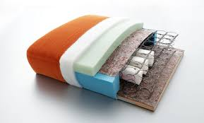 federkern sofa gepade polstermöbel seit 1887 wohnlandschaften designmöbel