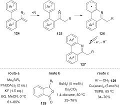 α substituted vinyl azides an emerging functionalized alkene