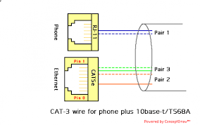 wiring diagram for 3 prong phone plug u2013 readingrat net
