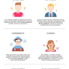 los 13 estereotipos comunes cuando se trata de armarios de segunda mano 2018 02 12 points mexico