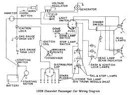 auto wiring diagrams idea of electric car wiring diagram simple