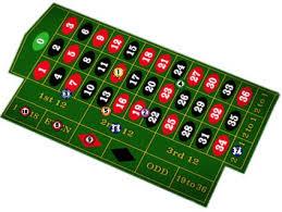 Ganar Ruleta Casino Sistemas Estrategias Y Trucos Para - tecnica efectiva para ganar en la ruleta apuntes y monografías
