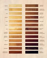 All Types Of Wood Joints Pdf by 123 Best Wall Charts Images On Pinterest Carpentry Wood