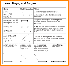 lines rays and line segments worksheets 6 lines line segments and rays media resumed