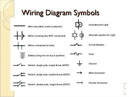 wiring diagram symbols pdf on wiring images free download wiring