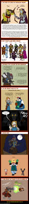 World Of Warcraft Memes - meme and fun on for the alliance deviantart