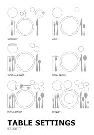Informal Table Setting by Etiquette Tablecloth