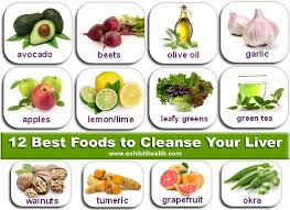good foods for your health aaola