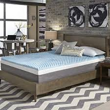 Simmons Bedding Logo New England Bedroom Ideas Home Office