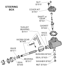 yamaha steering box diagram saginaw power steering gearbox diagram