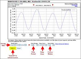 Anchorage Tide Table Navigation Tips Determine Anchor Rode Scope From Us Tide Tables