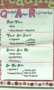 36 best test prep images on pinterest teaching ideas teaching