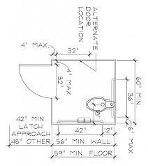 bathroom design dimensions bathrooms dimensions ewdinteriors